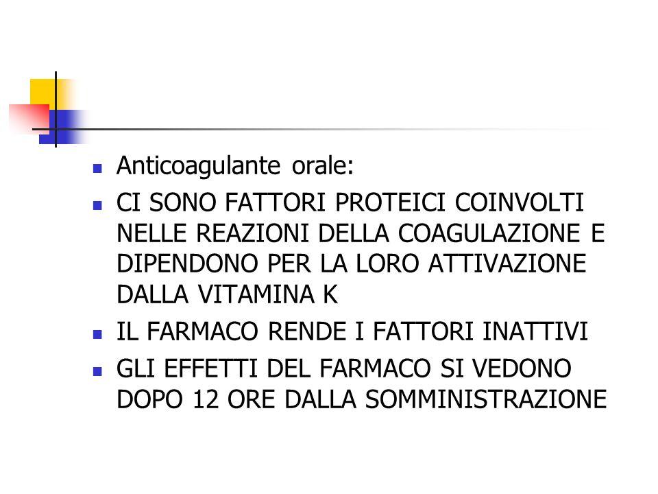 Anticoagulante orale:
