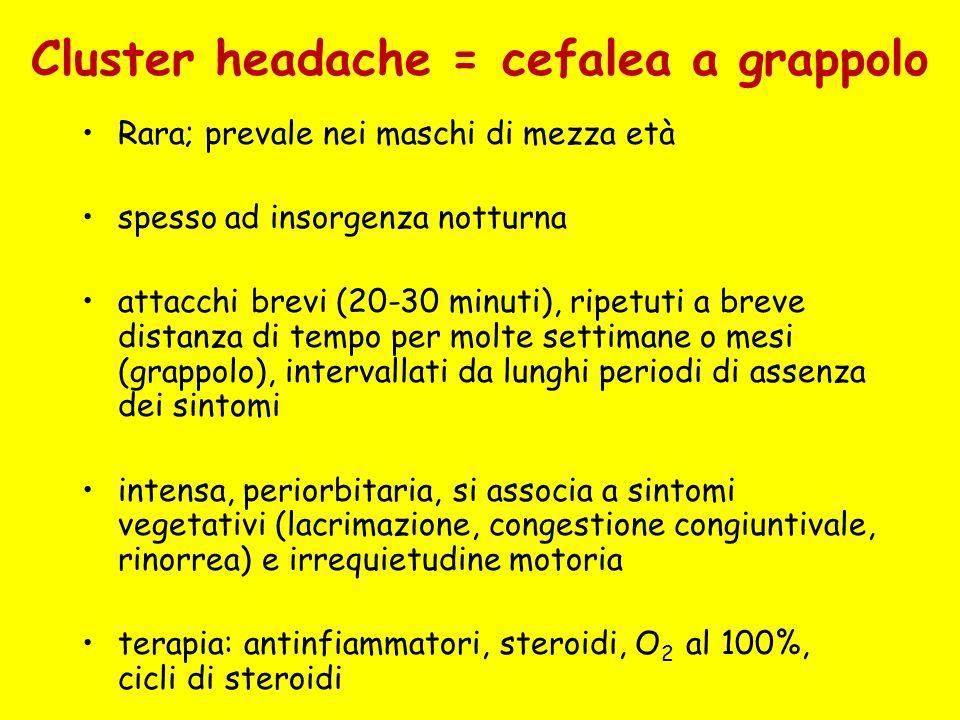 Cluster headache = cefalea a grappolo