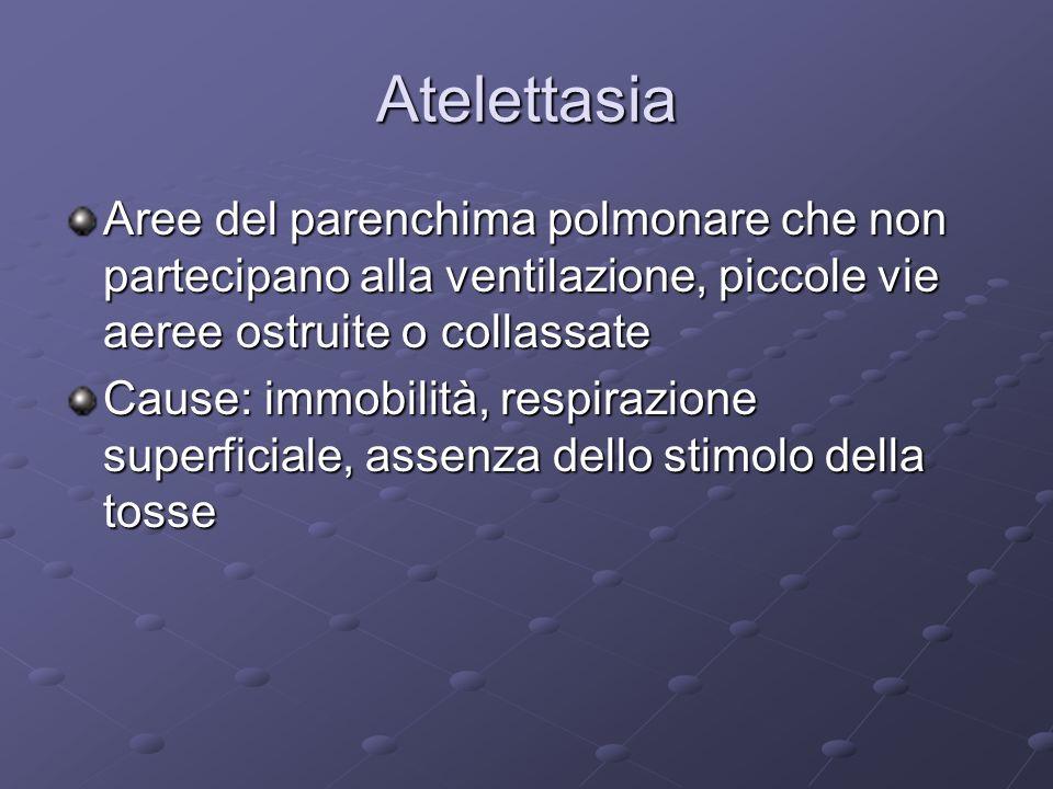 Atelettasia Aree del parenchima polmonare che non partecipano alla ventilazione, piccole vie aeree ostruite o collassate.