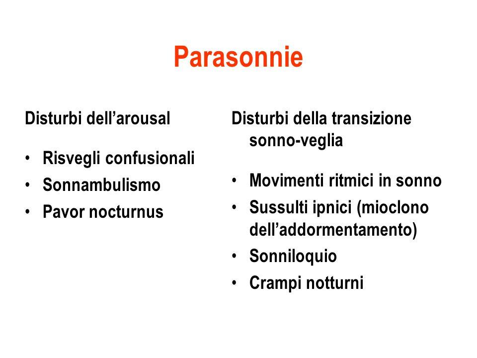 Parasonnie Disturbi dell'arousal Risvegli confusionali Sonnambulismo