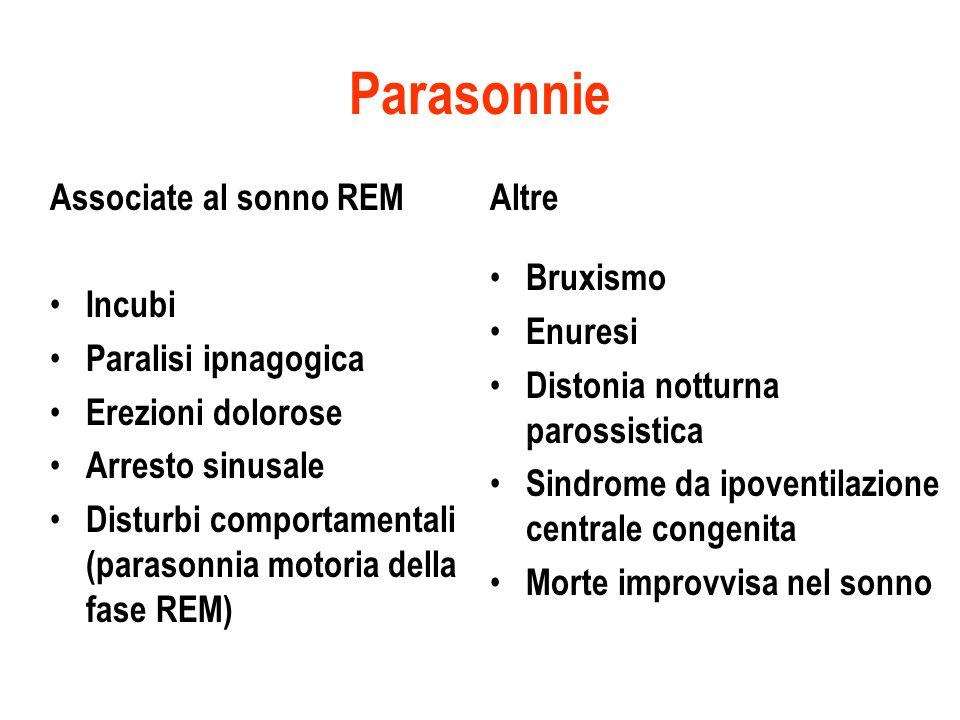 Parasonnie Associate al sonno REM Incubi Paralisi ipnagogica