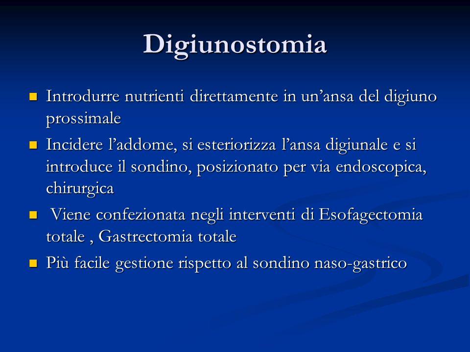Digiunostomia Introdurre nutrienti direttamente in un'ansa del digiuno prossimale.