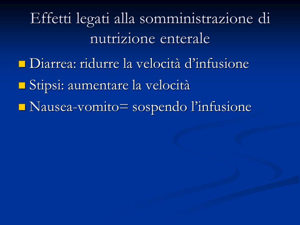 Effetti legati alla somministrazione di nutrizione enterale