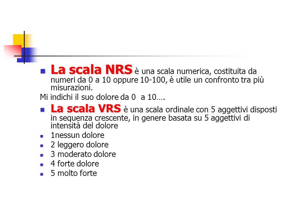 La scala NRS è una scala numerica, costituita da numeri da 0 a 10 oppure 10-100, è utile un confronto tra più misurazioni.