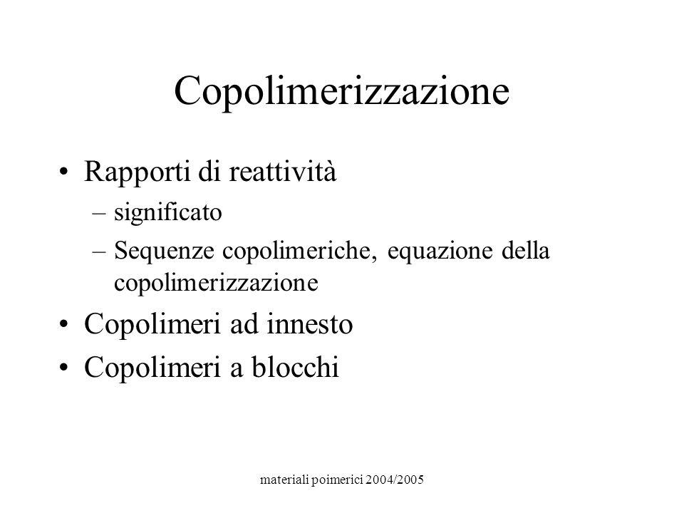Copolimerizzazione Rapporti di reattività Copolimeri ad innesto