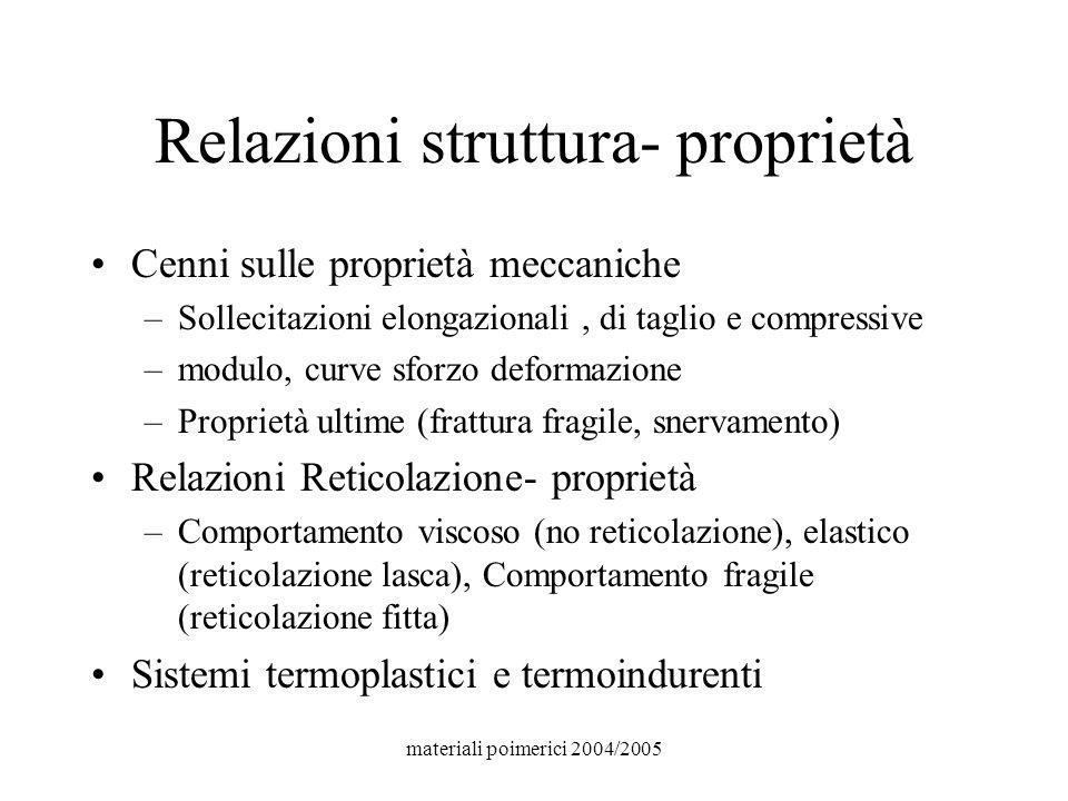 Relazioni struttura- proprietà