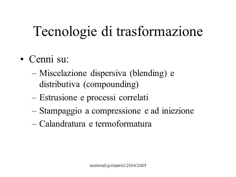 Tecnologie di trasformazione