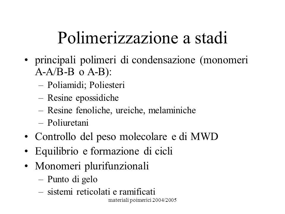 Polimerizzazione a stadi