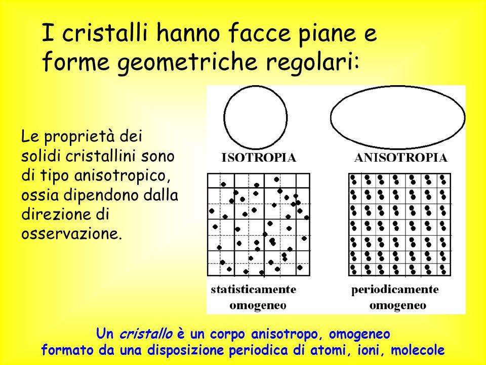 I cristalli hanno facce piane e forme geometriche regolari: