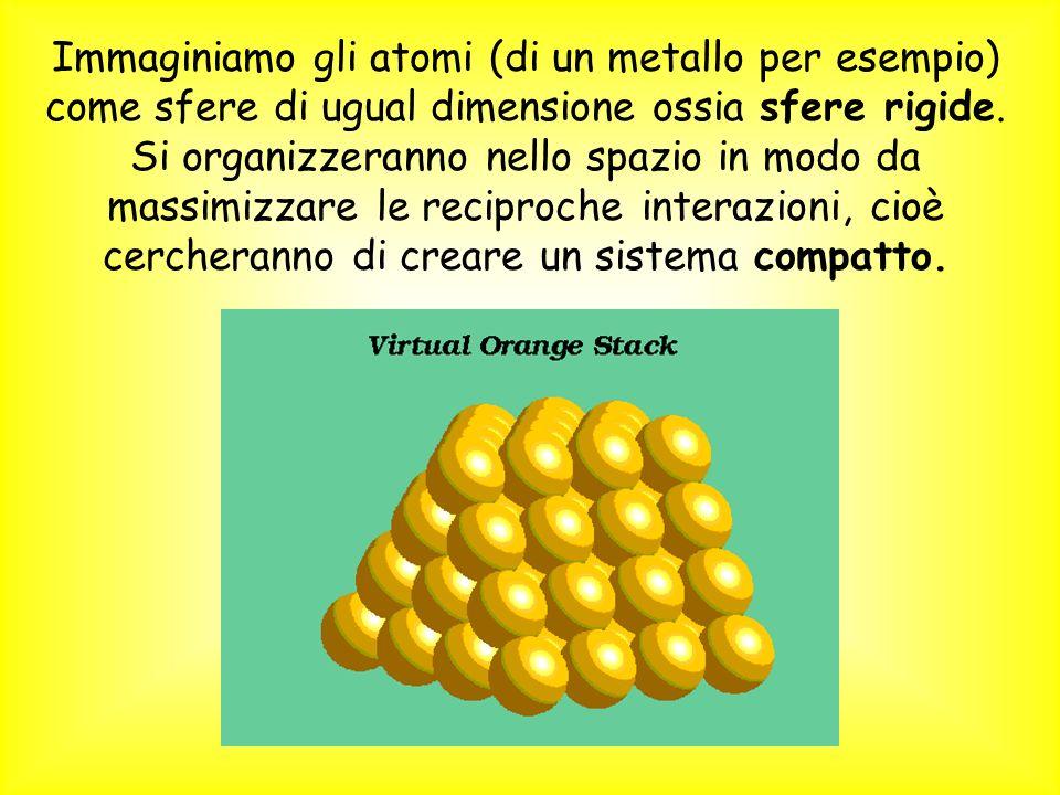 Immaginiamo gli atomi (di un metallo per esempio) come sfere di ugual dimensione ossia sfere rigide.