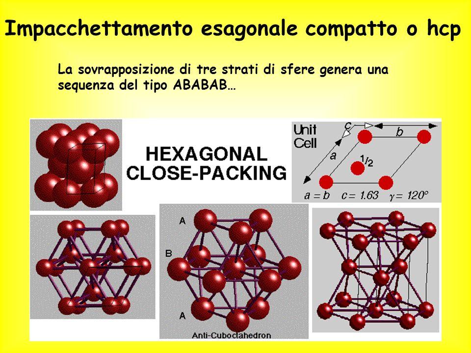 Impacchettamento esagonale compatto o hcp