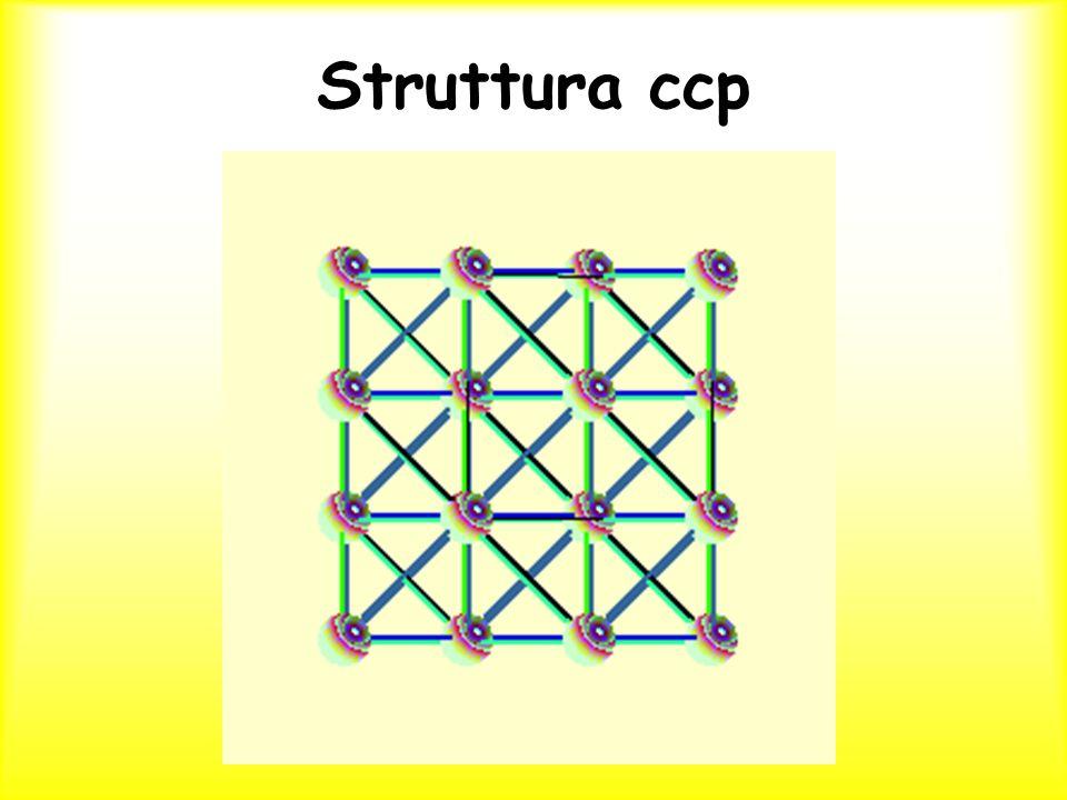 Struttura ccp