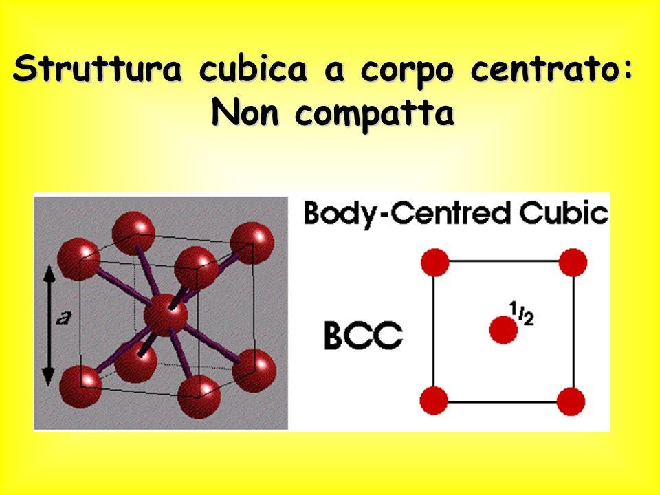 Struttura cubica a corpo centrato: