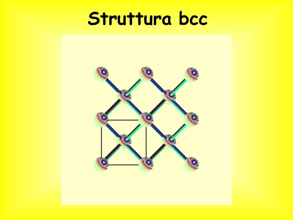 Struttura bcc
