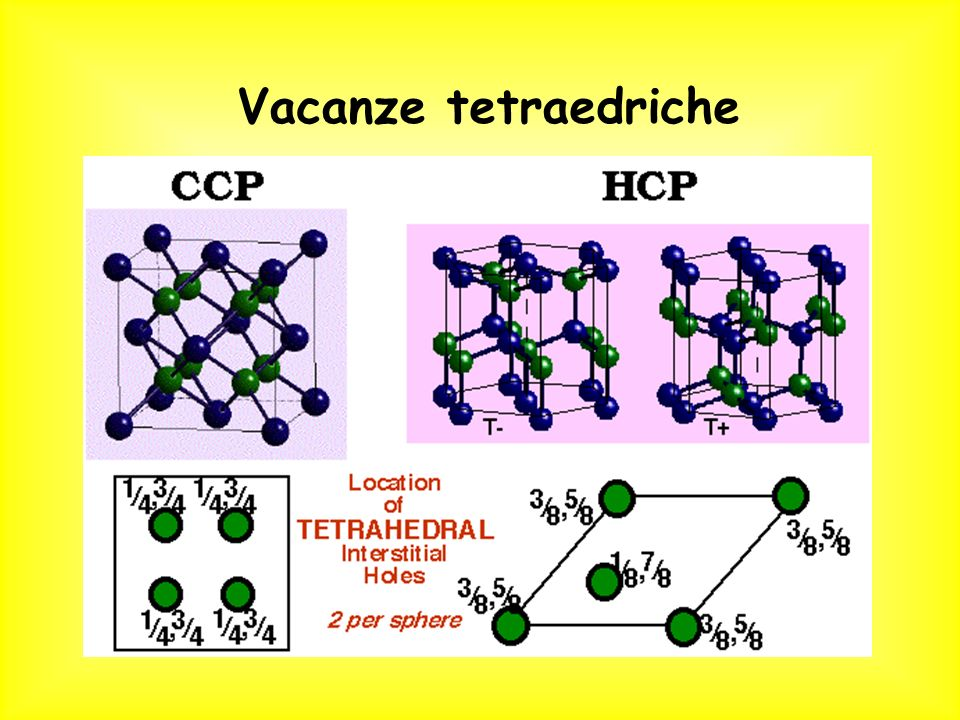 Vacanze tetraedriche