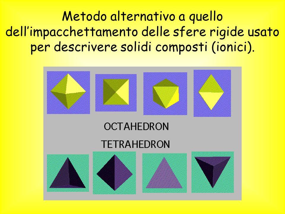 Metodo alternativo a quello dell'impacchettamento delle sfere rigide usato per descrivere solidi composti (ionici).