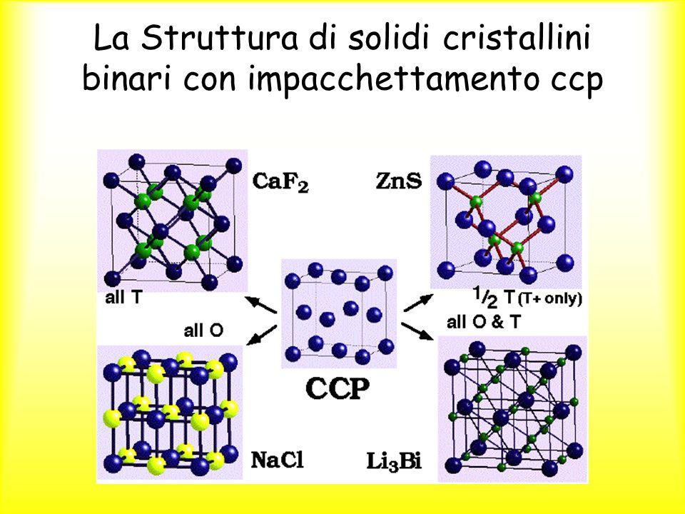La Struttura di solidi cristallini binari con impacchettamento ccp