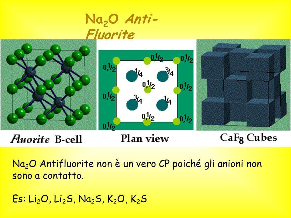 Na2O Anti-Fluorite Na2O Antifluorite non è un vero CP poiché gli anioni non sono a contatto.