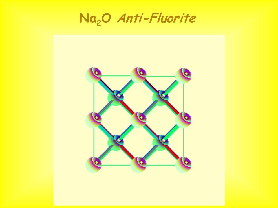 Na2O Anti-Fluorite