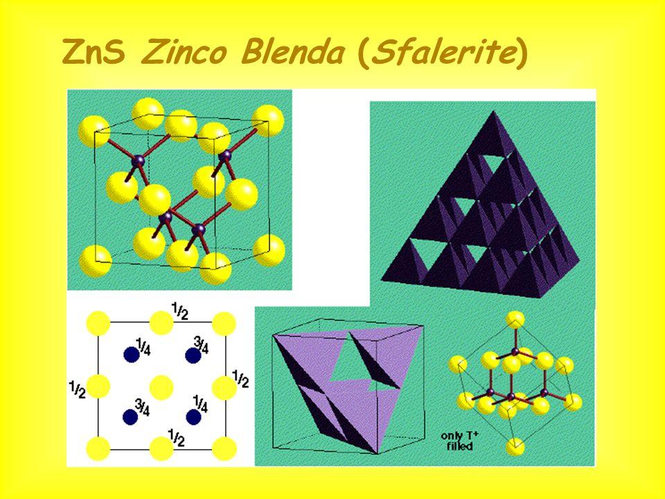 ZnS Zinco Blenda (Sfalerite)