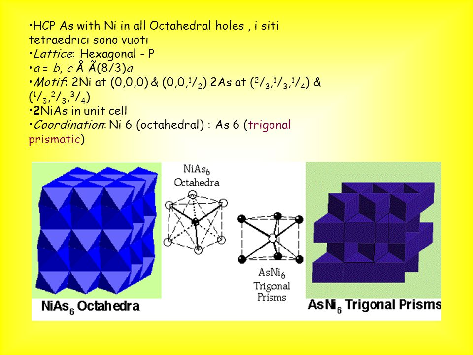 HCP As with Ni in all Octahedral holes , i siti tetraedrici sono vuoti