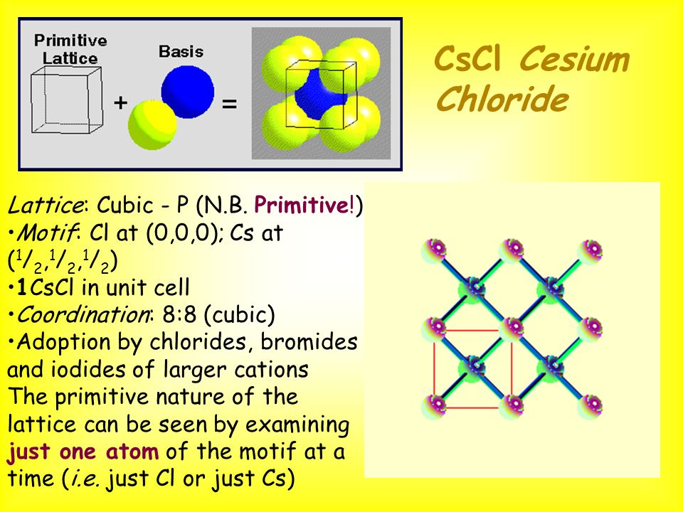 CsCl Cesium Chloride Lattice: Cubic - P (N.B. Primitive!)