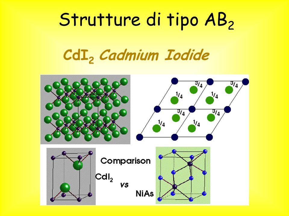 Strutture di tipo AB2 CdI2 Cadmium Iodide