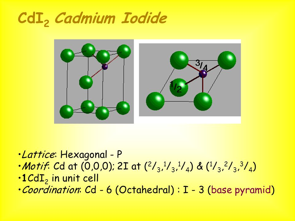 CdI2 Cadmium Iodide Lattice: Hexagonal - P