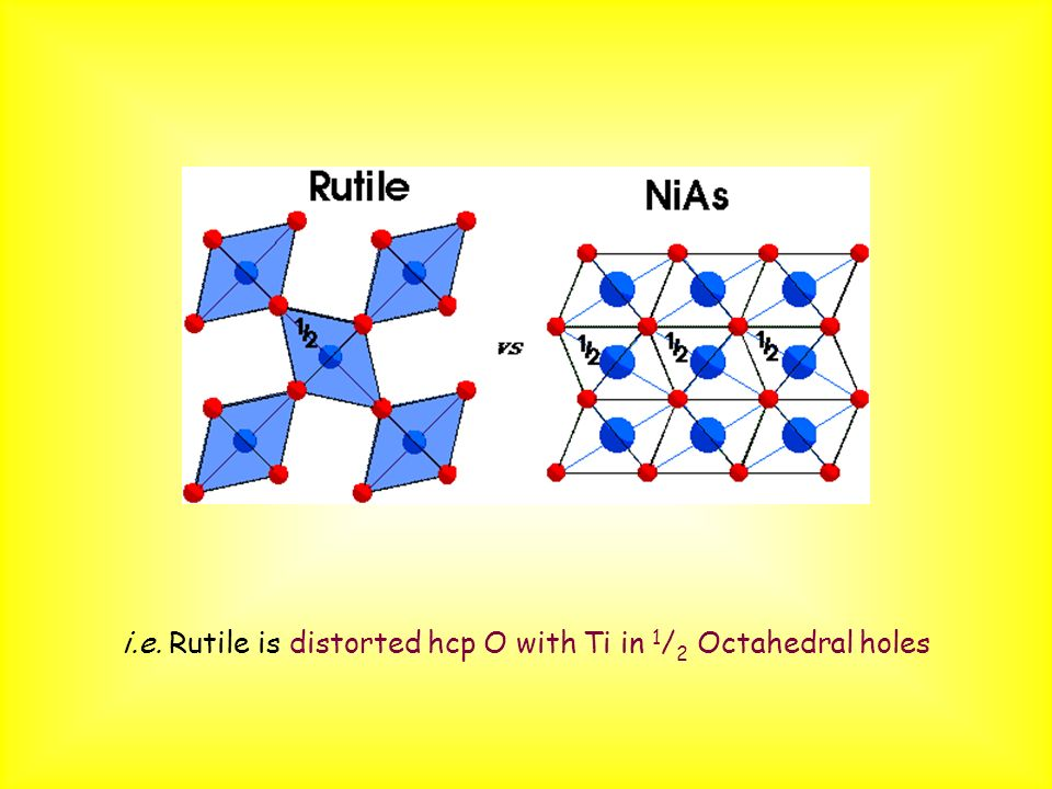i.e. Rutile is distorted hcp O with Ti in 1/2 Octahedral holes