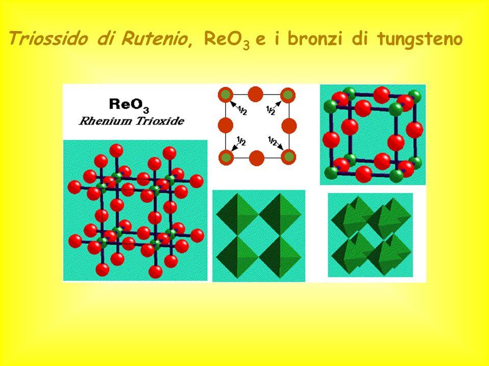 Triossido di Rutenio, ReO3 e i bronzi di tungsteno