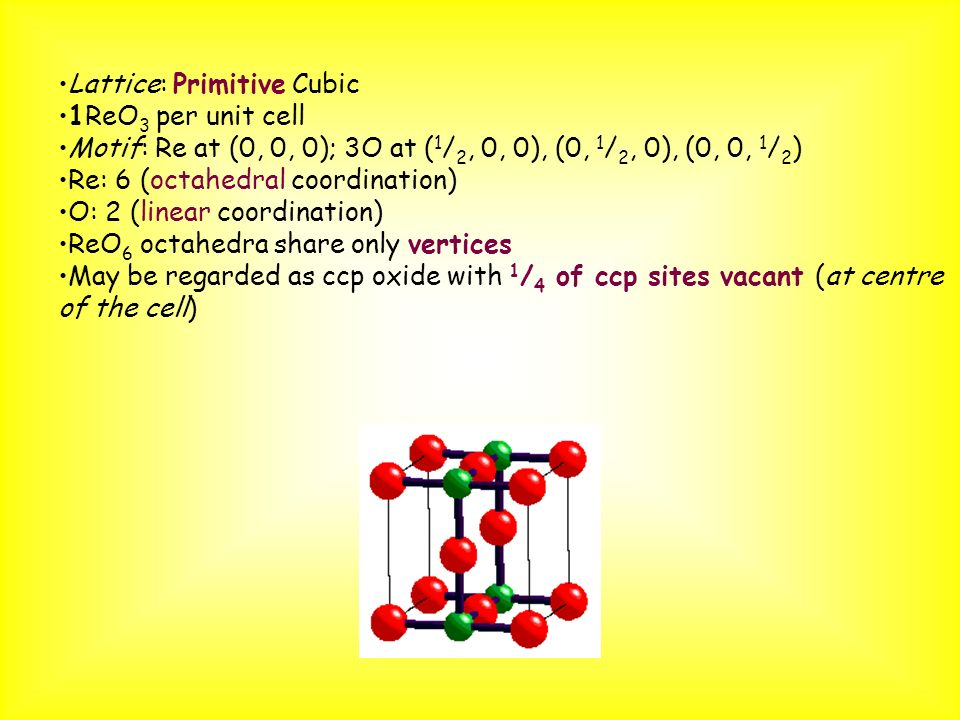Lattice: Primitive Cubic
