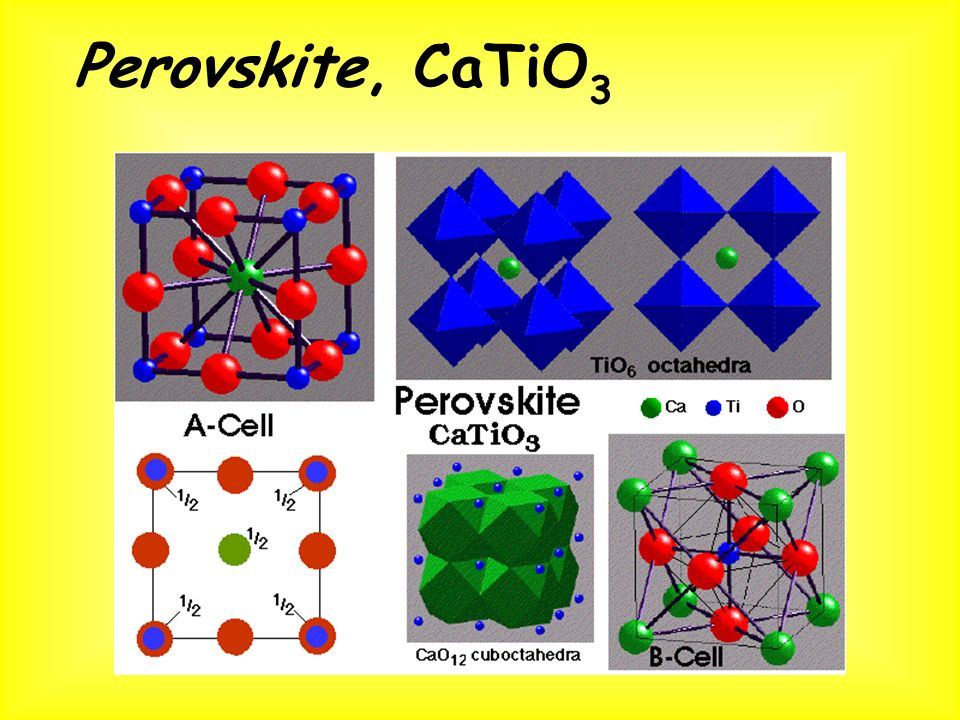 Perovskite, CaTiO3