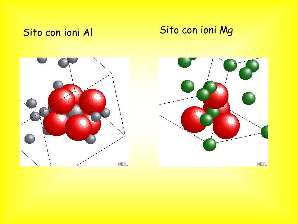 Sito con ioni Mg Sito con ioni Al