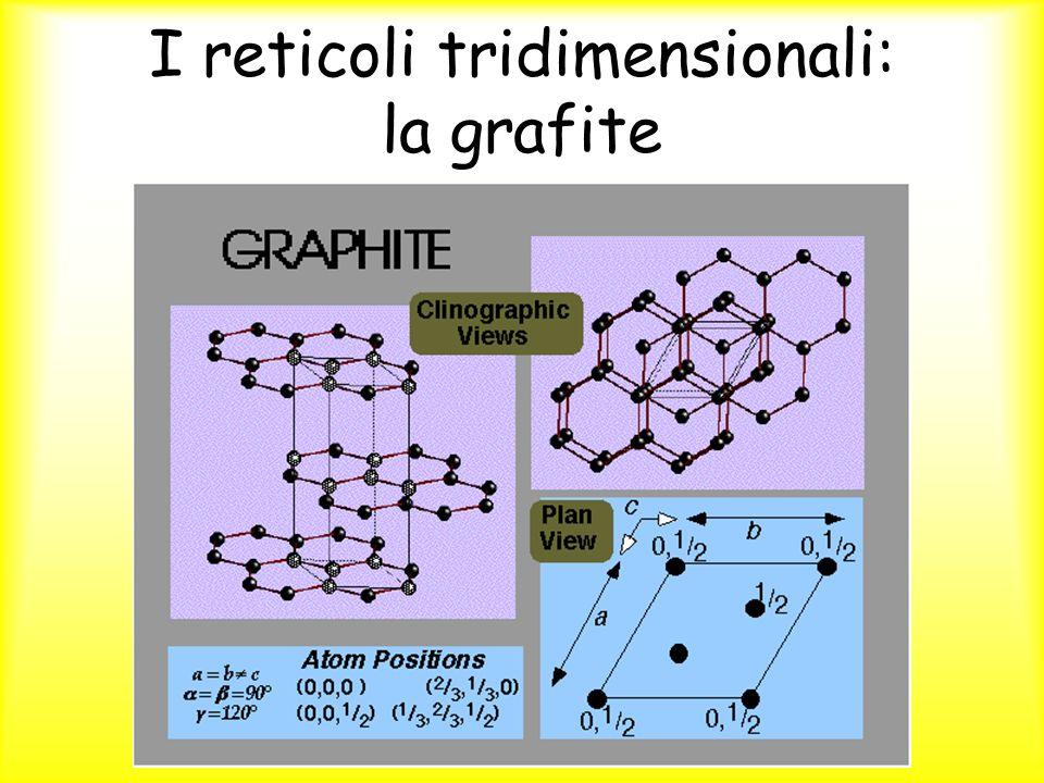 I reticoli tridimensionali: la grafite