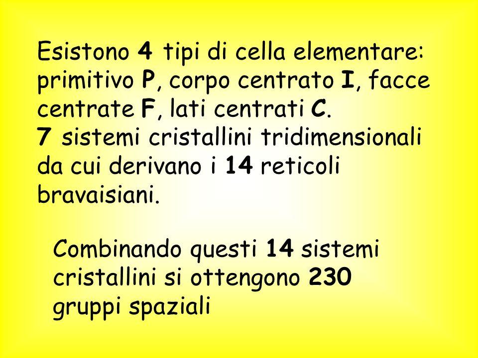 Esistono 4 tipi di cella elementare: primitivo P, corpo centrato I, facce centrate F, lati centrati C.