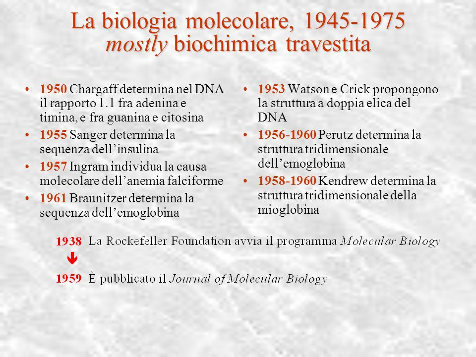 La biologia molecolare, 1945-1975 mostly biochimica travestita