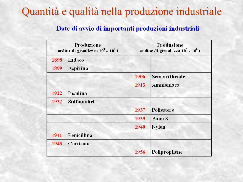 Quantità e qualità nella produzione industriale