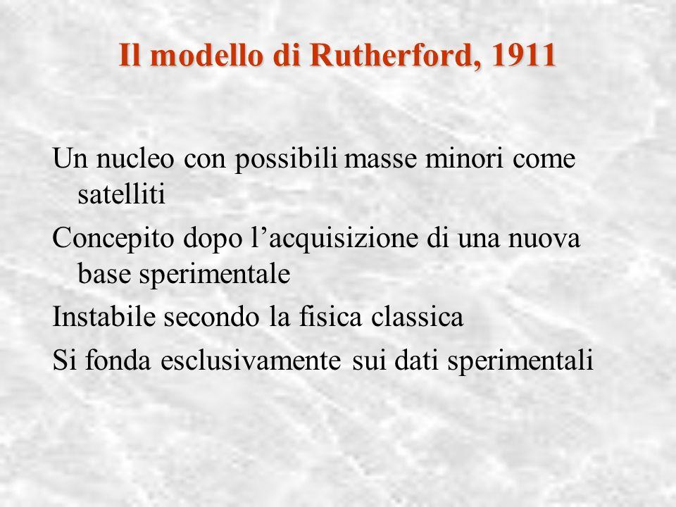 Il modello di Rutherford, 1911