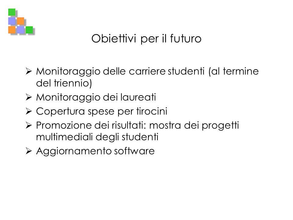 Obiettivi per il futuro