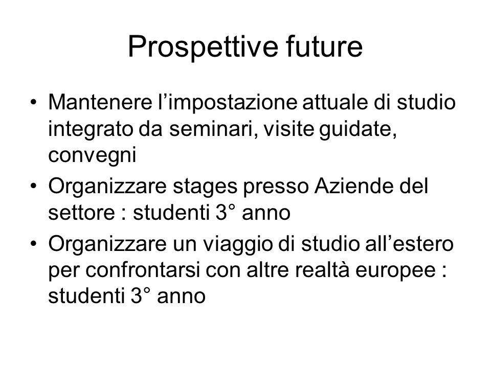 Prospettive future Mantenere l'impostazione attuale di studio integrato da seminari, visite guidate, convegni.