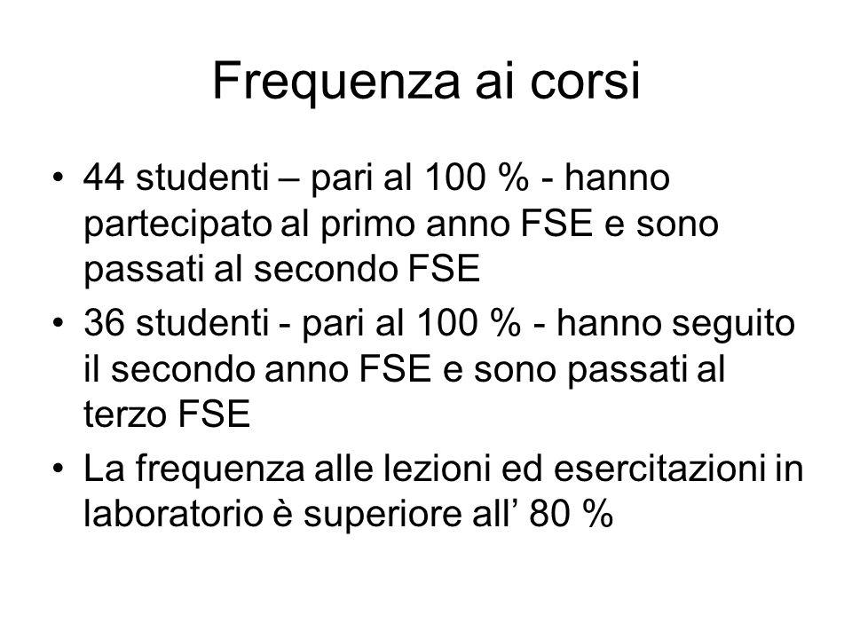 Frequenza ai corsi 44 studenti – pari al 100 % - hanno partecipato al primo anno FSE e sono passati al secondo FSE.