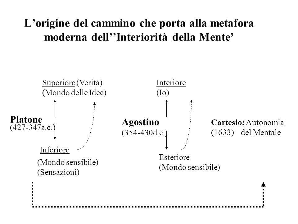 L'origine del cammino che porta alla metafora moderna dell''Interiorità della Mente'