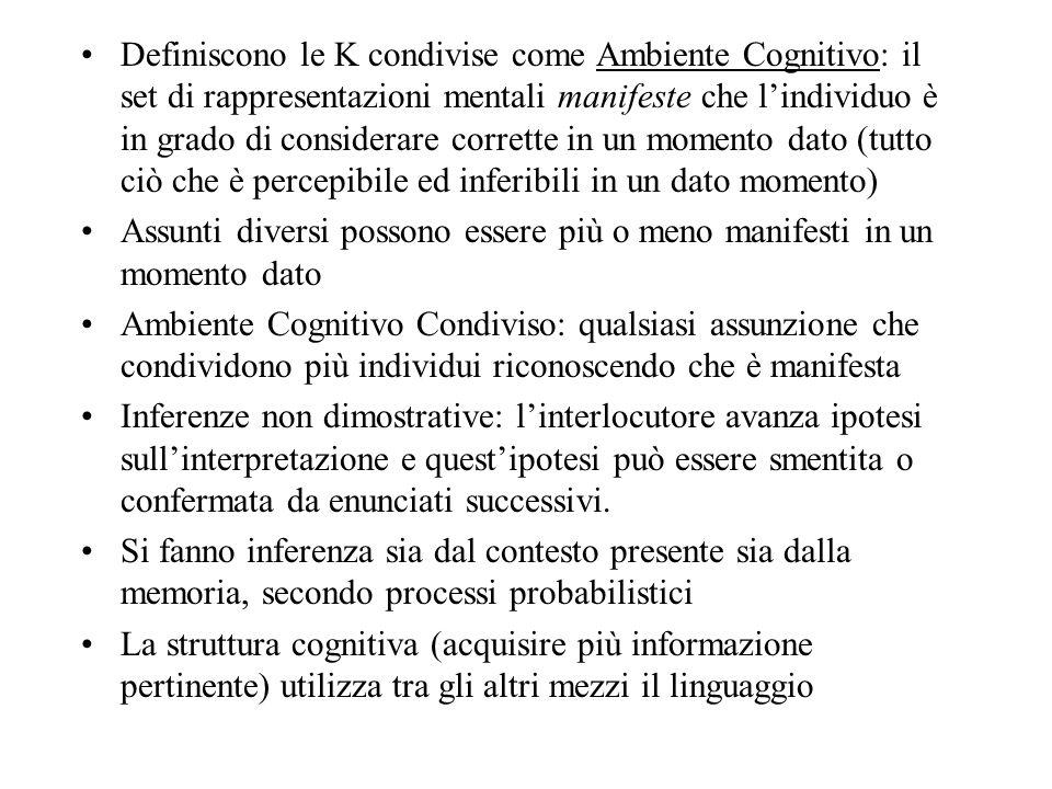 Definiscono le K condivise come Ambiente Cognitivo: il set di rappresentazioni mentali manifeste che l'individuo è in grado di considerare corrette in un momento dato (tutto ciò che è percepibile ed inferibili in un dato momento)