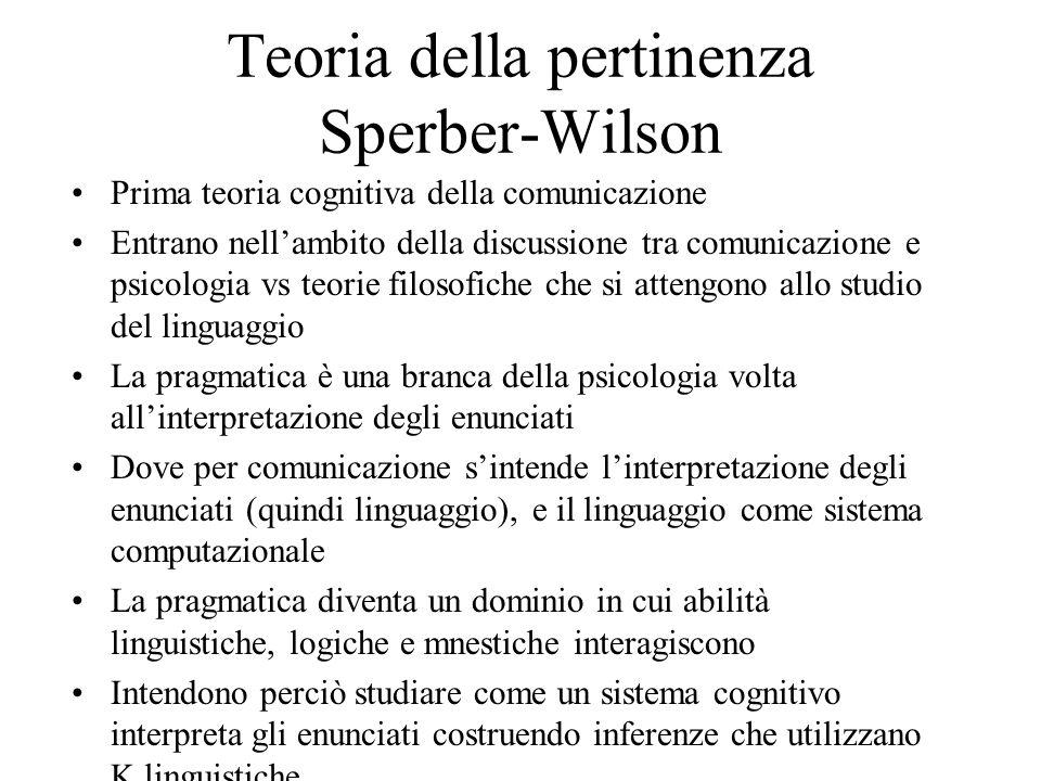 Teoria della pertinenza Sperber-Wilson