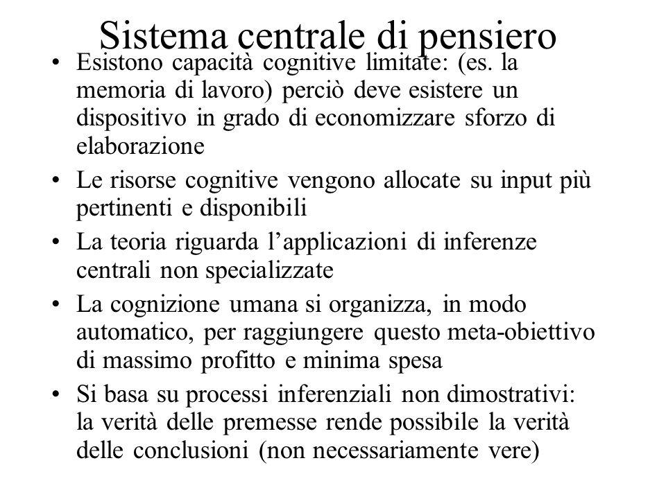 Sistema centrale di pensiero