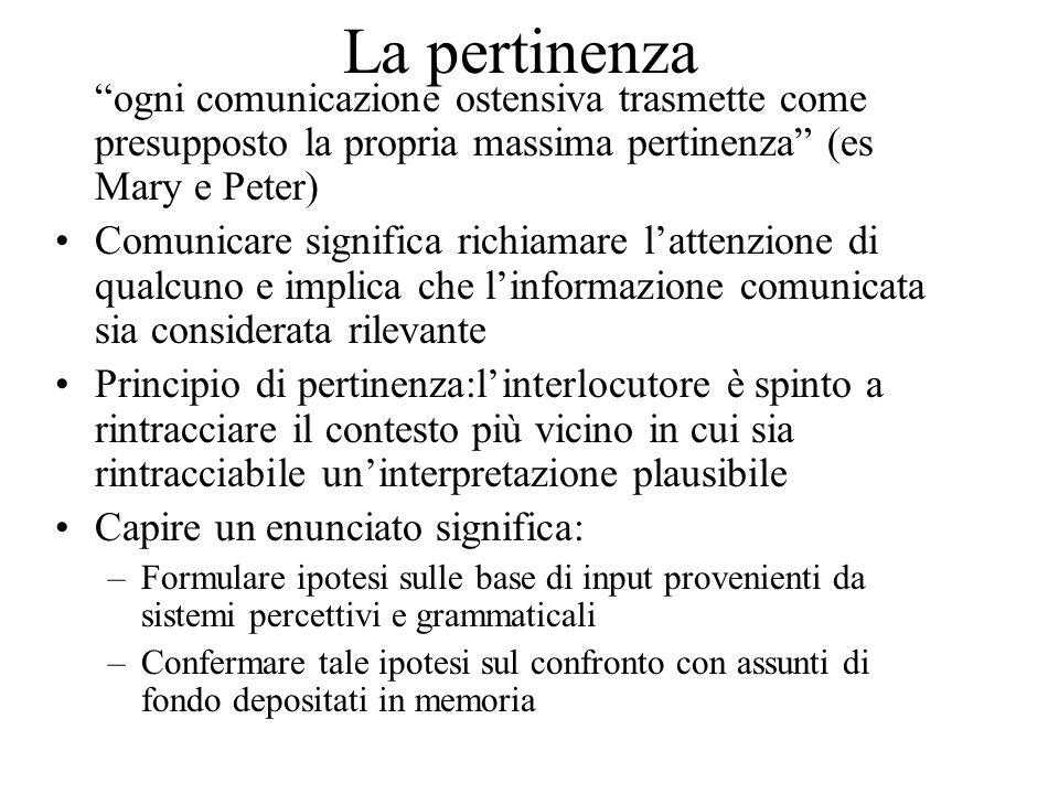 La pertinenza ogni comunicazione ostensiva trasmette come presupposto la propria massima pertinenza (es Mary e Peter)