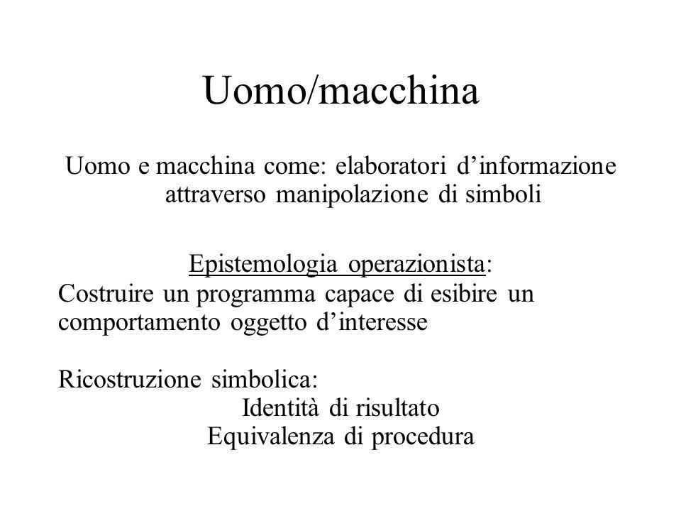 Uomo/macchinaUomo e macchina come: elaboratori d'informazione attraverso manipolazione di simboli. Epistemologia operazionista: