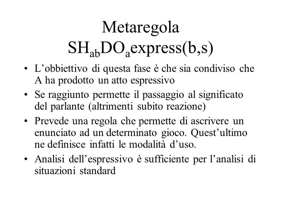 Metaregola SHabDOaexpress(b,s)