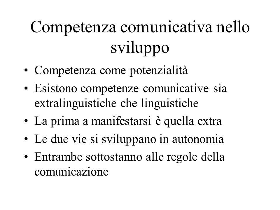 Competenza comunicativa nello sviluppo
