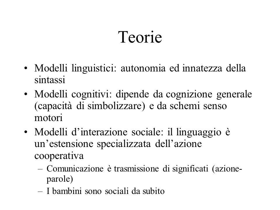 Teorie Modelli linguistici: autonomia ed innatezza della sintassi